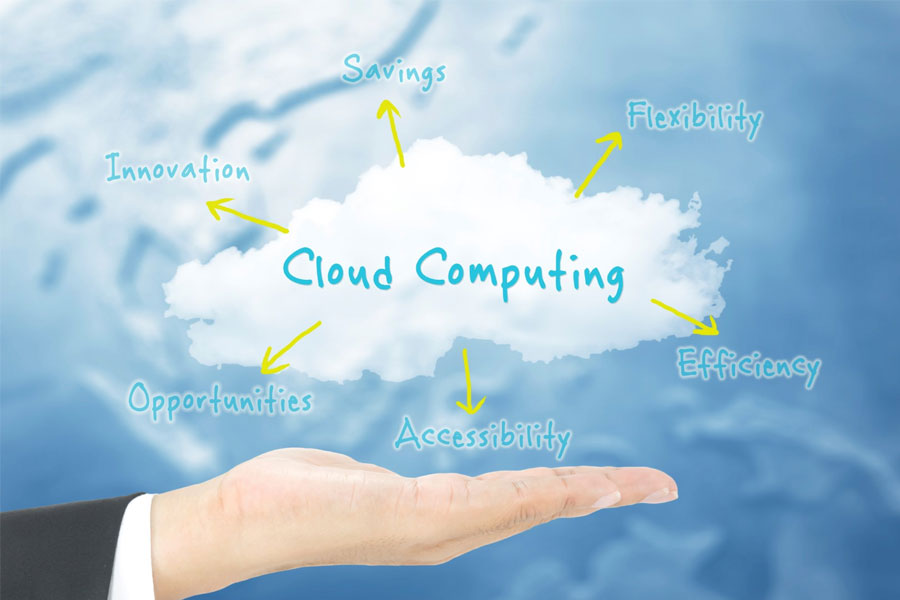 Cloud Migration Anika Tech Support